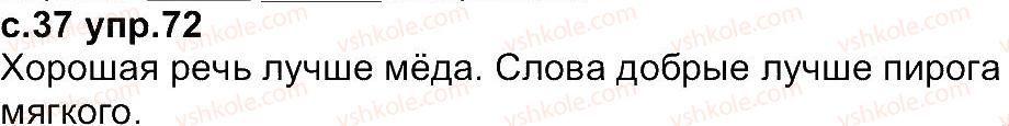 4-russkij-yazyk-in-lapshina-nn-zorka-2015--uprazhneniya-1-100-72.jpg