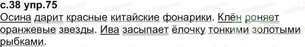 4-russkij-yazyk-in-lapshina-nn-zorka-2015--uprazhneniya-1-100-75.jpg