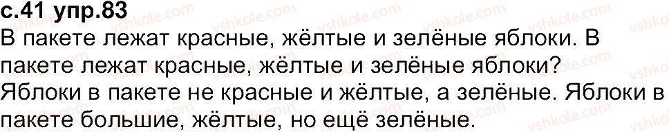 4-russkij-yazyk-in-lapshina-nn-zorka-2015--uprazhneniya-1-100-83.jpg