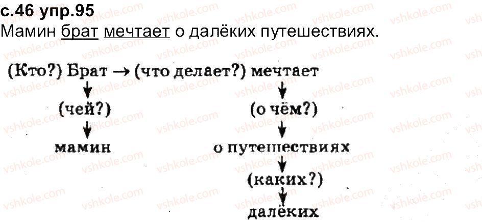 4-russkij-yazyk-in-lapshina-nn-zorka-2015--uprazhneniya-1-100-95.jpg