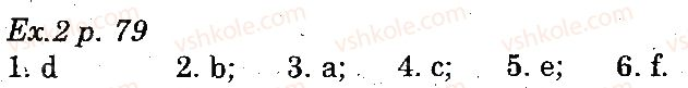 5-anglijska-mova-od-karpyuk-2018-robochij-zoshit--unit-4-p79ex2.jpg