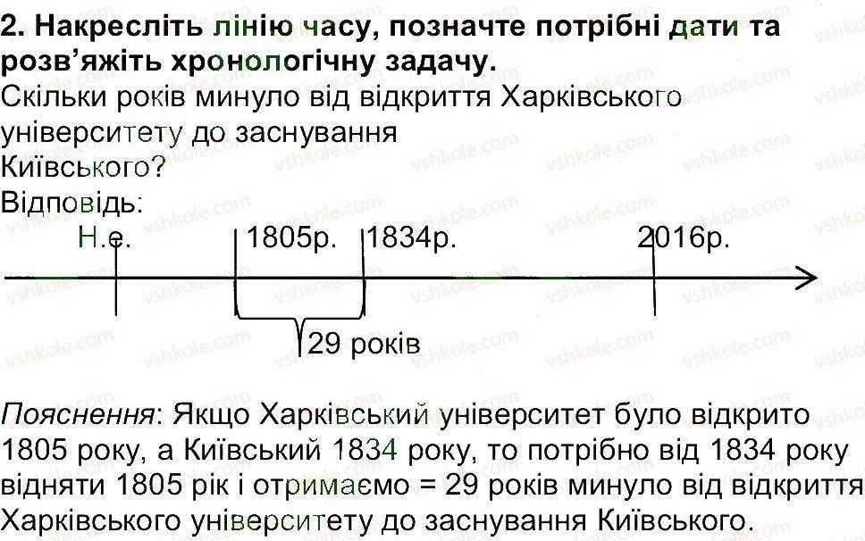 5-istoriya-ukrayini-vs-vlasov-2013-vstup-do-istoriyi--rozdil-2-pro-scho-i-pro-kogo-rozpovidaye-istoriya-zavdannya-zi-storinki-136-2.jpg