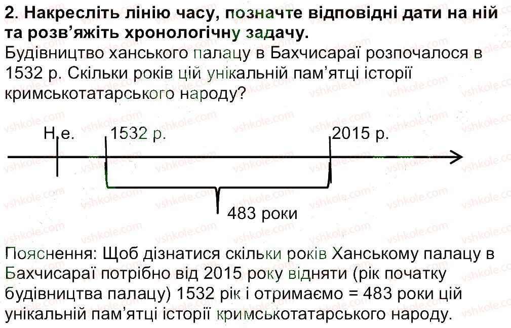 5-istoriya-ukrayini-vs-vlasov-2013-vstup-do-istoriyi--rozdil-3-chomu-pamyatki-kulturi-nalezhat-do-istorichnoyi-spadschini-zavdannya-zi-storinki-216-2.jpg