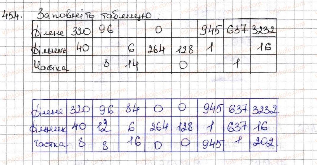 5-matematika-ag-merzlyak-vb-polonskij-ms-yakir-2013--3-mnozhennya-i-dilennya-naturalnih-chisel-18-dilennya-454.jpg