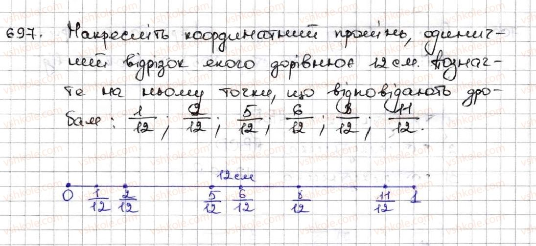 5-matematika-ag-merzlyak-vb-polonskij-ms-yakir-2013--4-zvichajni-drobi-25-uyavlennya-pro-zvichajni-drobi-697.jpg