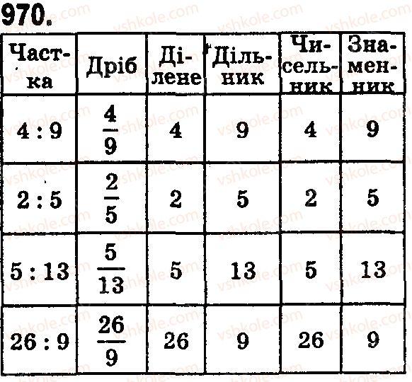 5-matematika-os-ister-2018--rozdil-2-drobovi-chisla-i-diyi-z-nimi-28-zvichajni-drobi-i-dilennya-naturalnih-chisel-970.jpg