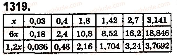 5-matematika-os-ister-2018--rozdil-2-drobovi-chisla-i-diyi-z-nimi-38-mnozhennya-desyatkovih-drobiv-1319.jpg