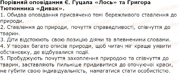 5-ukrayinska-literatura-lt-kovalenko-2018--ridna-ukrayina-svit-prirodi-grigir-tyutyunnik-divak-ст224-rnd5330.jpg
