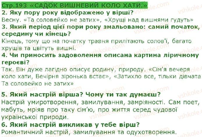5-ukrayinska-literatura-lt-kovalenko-2018--ridna-ukrayina-svit-prirodi-taras-shevchenko-v-buryanah-sadok-vishnevij-ст193.jpg