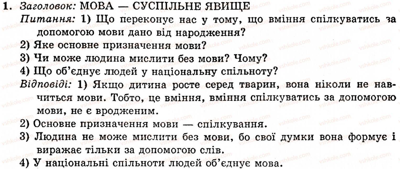 5-ukrayinska-mova-op-glazova-yub-kuznetsov-1