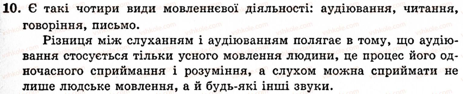 5-ukrayinska-mova-op-glazova-yub-kuznetsov-10