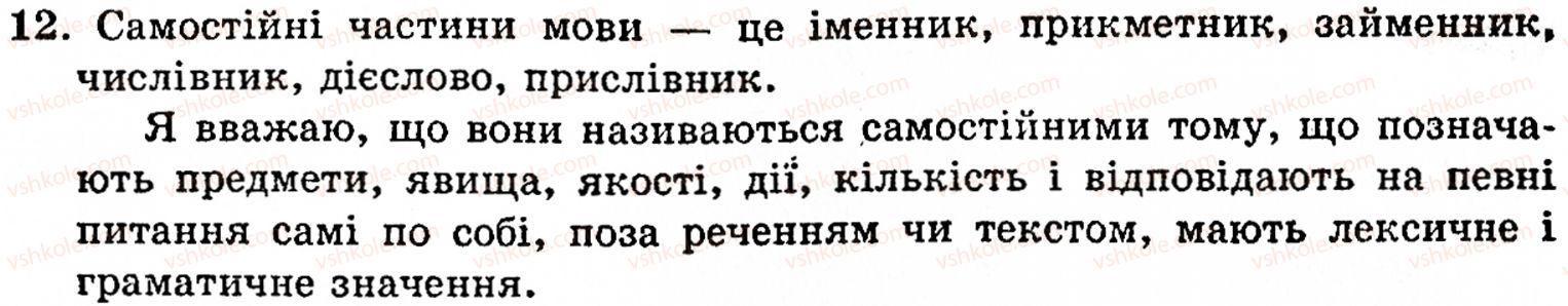 5-ukrayinska-mova-op-glazova-yub-kuznetsov-12