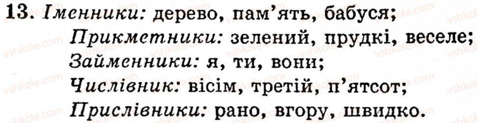 5-ukrayinska-mova-op-glazova-yub-kuznetsov-13