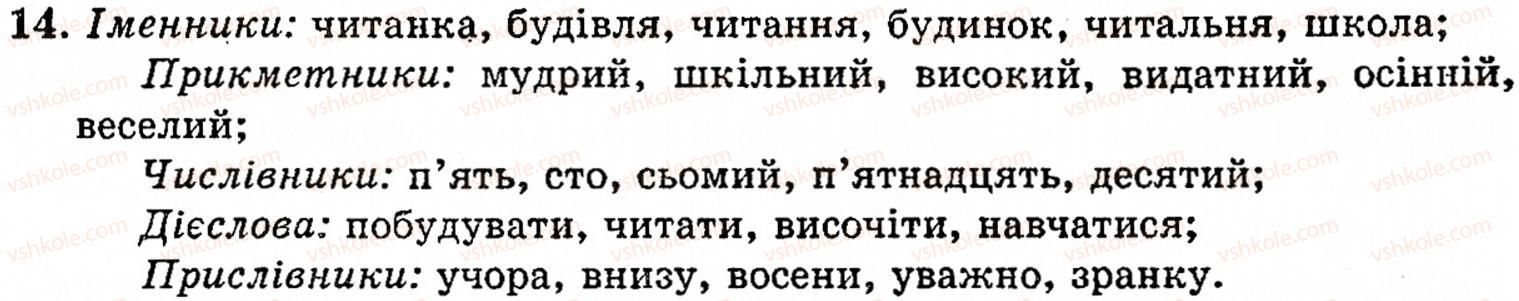 5-ukrayinska-mova-op-glazova-yub-kuznetsov-14