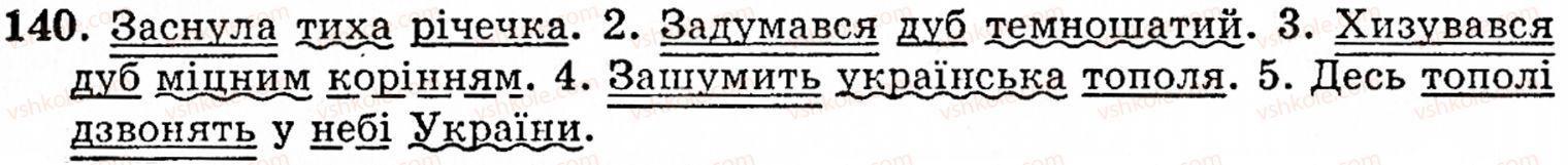 5-ukrayinska-mova-op-glazova-yub-kuznetsov-140