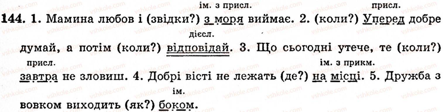 5-ukrayinska-mova-op-glazova-yub-kuznetsov-144