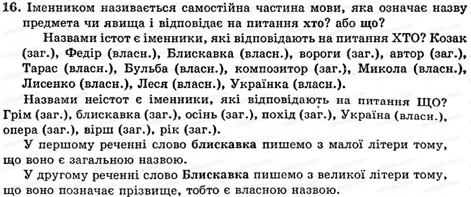 5-ukrayinska-mova-op-glazova-yub-kuznetsov-16