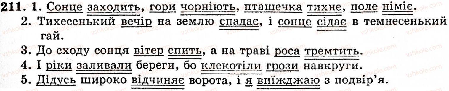 5-ukrayinska-mova-op-glazova-yub-kuznetsov-211