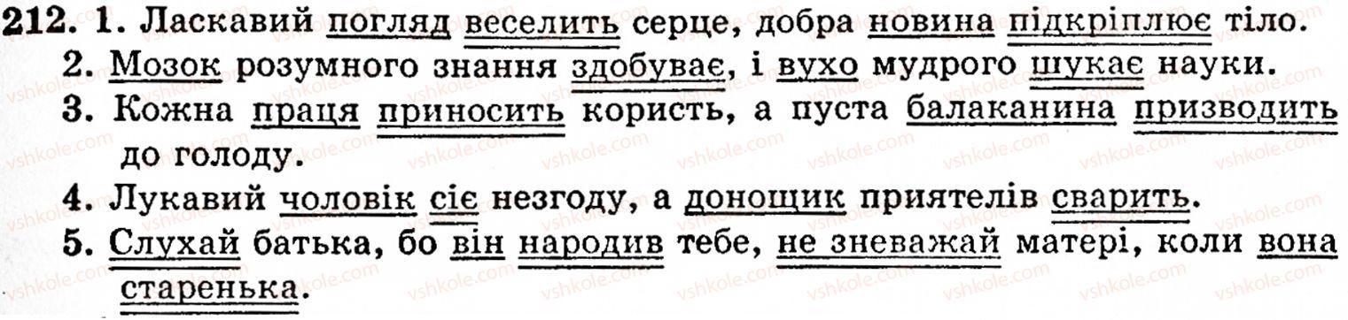 5-ukrayinska-mova-op-glazova-yub-kuznetsov-212