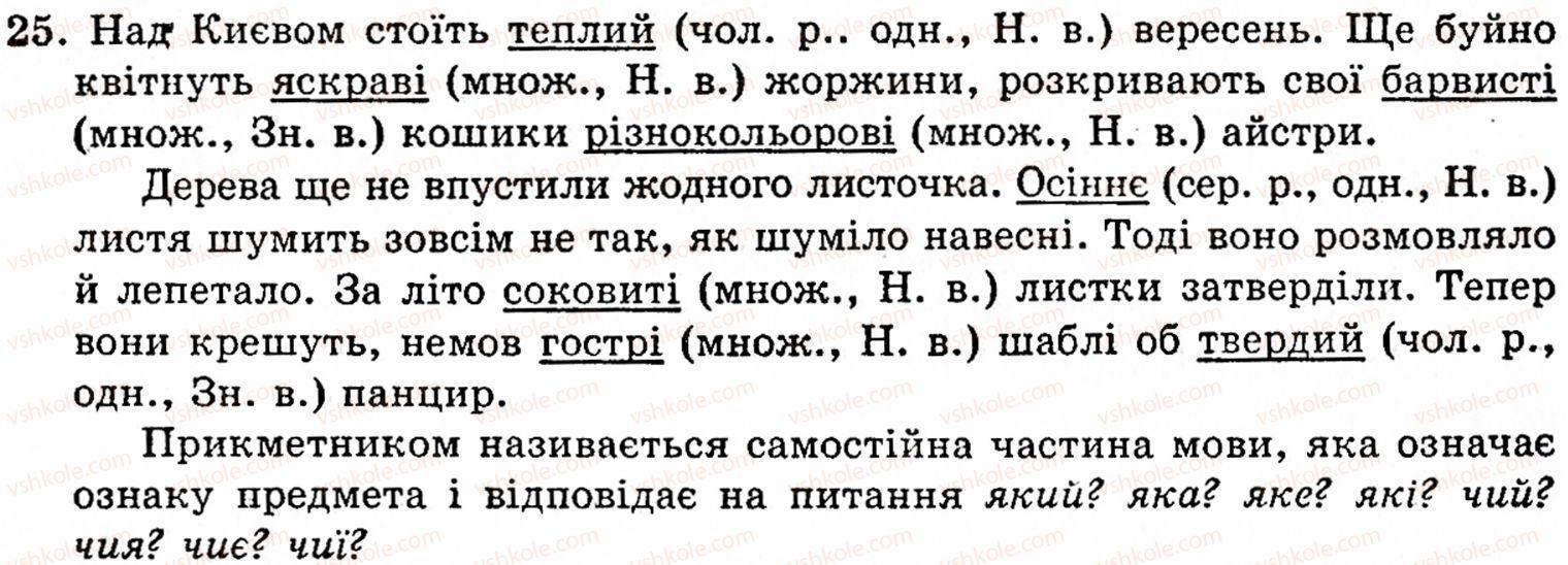 5-ukrayinska-mova-op-glazova-yub-kuznetsov-25