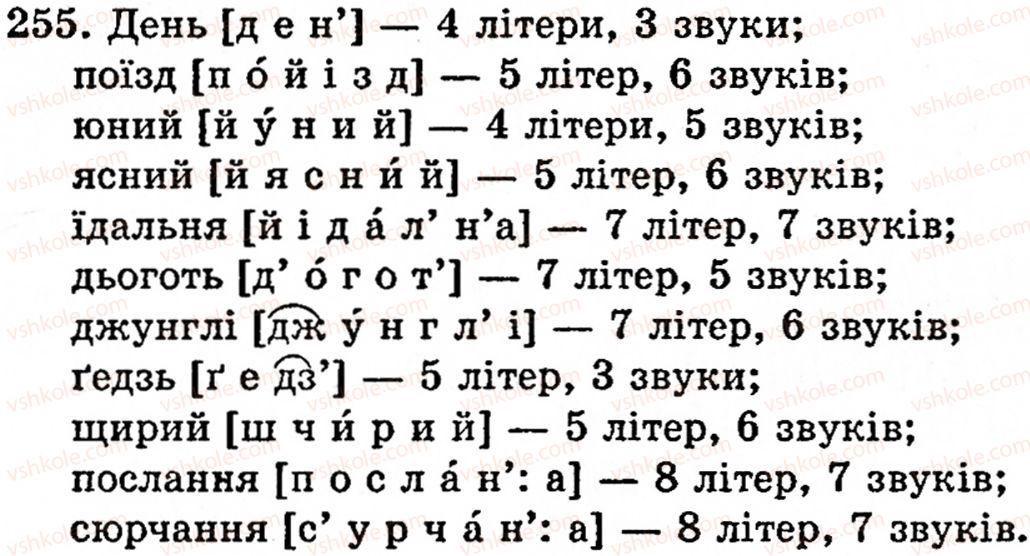 5-ukrayinska-mova-op-glazova-yub-kuznetsov-255