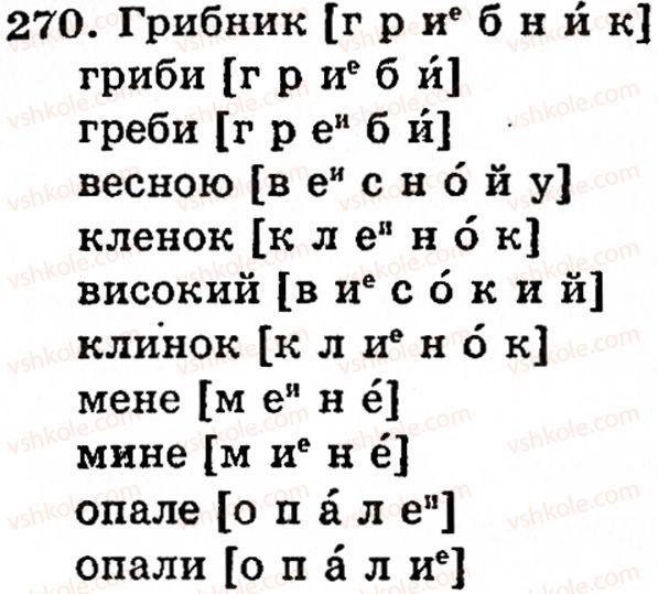5-ukrayinska-mova-op-glazova-yub-kuznetsov-270