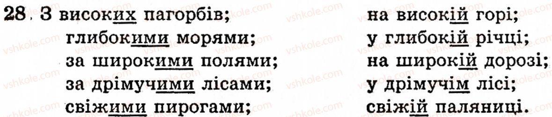 5-ukrayinska-mova-op-glazova-yub-kuznetsov-28