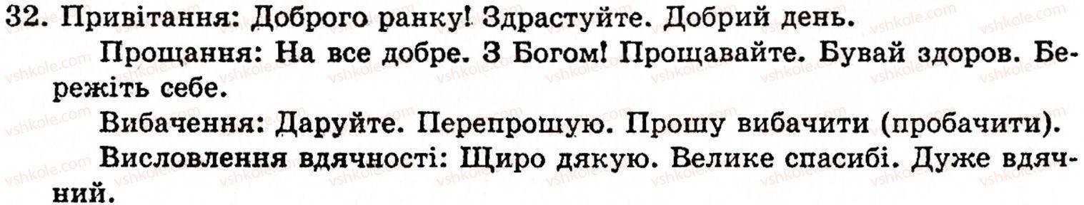 5-ukrayinska-mova-op-glazova-yub-kuznetsov-32