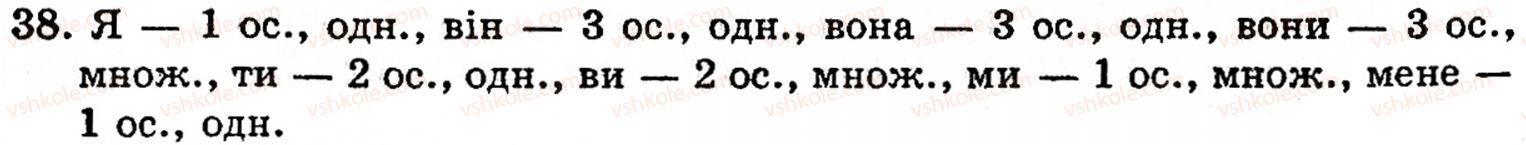 5-ukrayinska-mova-op-glazova-yub-kuznetsov-38