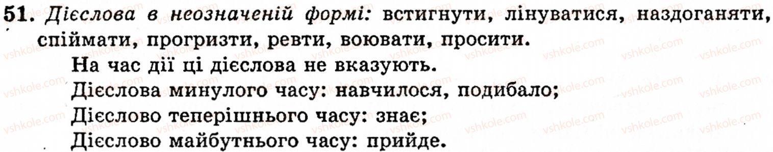 5-ukrayinska-mova-op-glazova-yub-kuznetsov-51