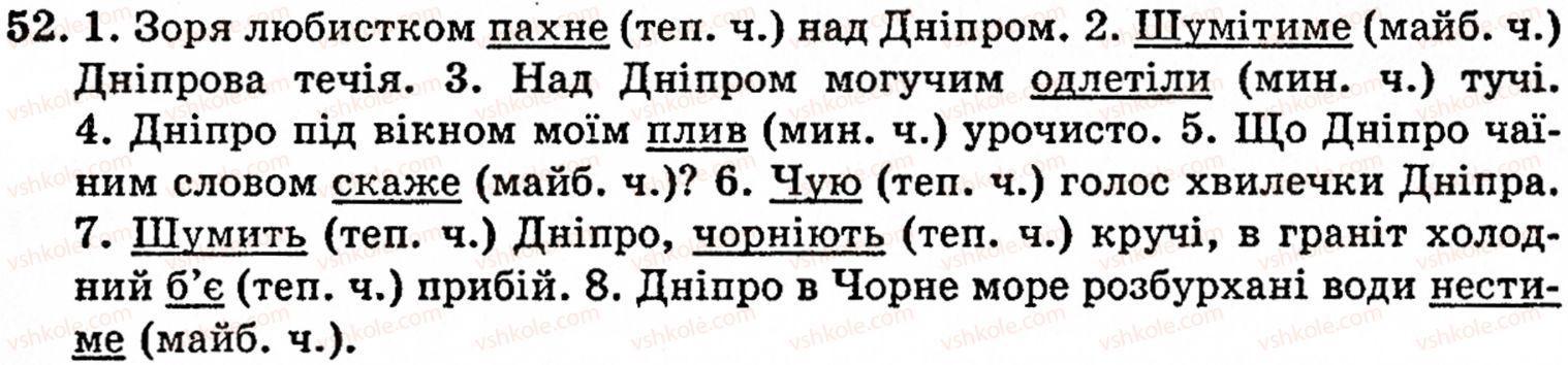 5-ukrayinska-mova-op-glazova-yub-kuznetsov-52