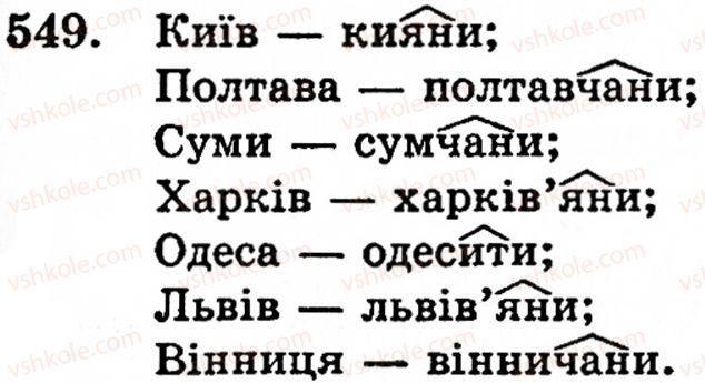 5-ukrayinska-mova-op-glazova-yub-kuznetsov-549