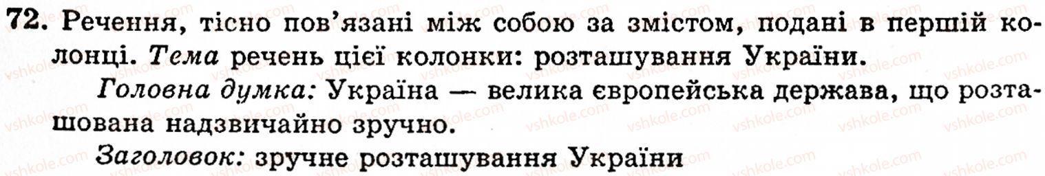 5-ukrayinska-mova-op-glazova-yub-kuznetsov-72