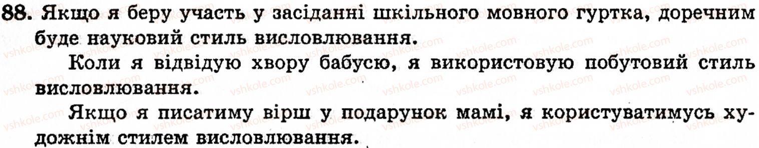5-ukrayinska-mova-op-glazova-yub-kuznetsov-88