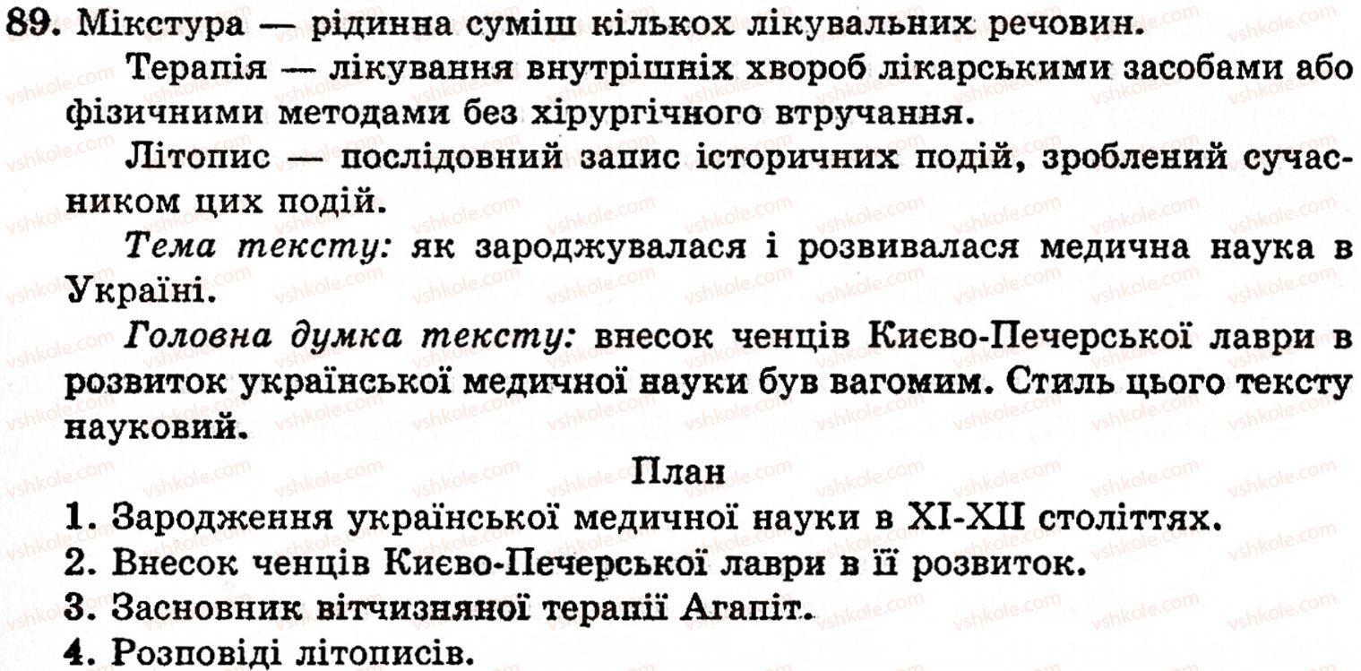 5-ukrayinska-mova-op-glazova-yub-kuznetsov-89
