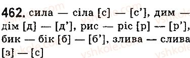 5-ukrayinska-mova-ov-zabolotnij-vv-zabolotnij-2013-na-rosijskij-movi--budova-slova-slovotvir-orfografiya-elementi-stilistiki-55-tvorennya-i-pravopis-sklyadnoskorochenih-sliv-462.jpg