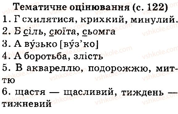 5-ukrayinska-mova-ov-zabolotnij-vv-zabolotnij-2013-na-rosijskij-movi--gotuyemosya-do-tematichnogo-otsinyuvannya-ст122.jpg