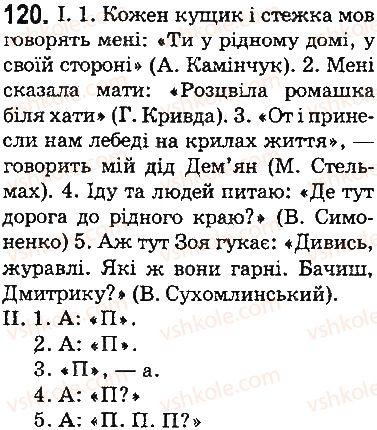 5-ukrayinska-mova-ov-zabolotnij-vv-zabolotnij-2013-na-rosijskij-movi--vidomosti-iz-sintaksisu-ta-punktuatsiyi-elementi-stilistiki-14-pryama-mova-120.jpg