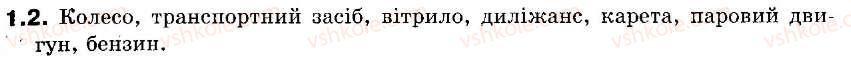 6-anglijska-mova-lv-birkun-1. 2