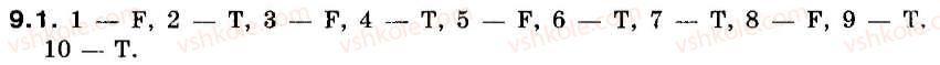 6-anglijska-mova-lv-birkun-9.1