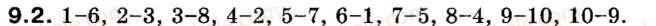 6-anglijska-mova-lv-birkun-9.2