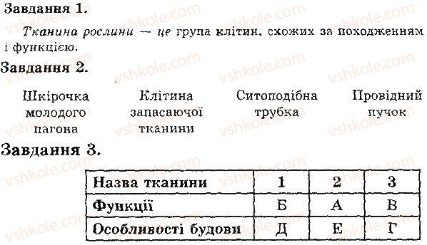 6-biologiya-iyu-slipchuk-2015-ekspres-kontrol--tema-3-roslini-tkanini-roslin-В1.jpg