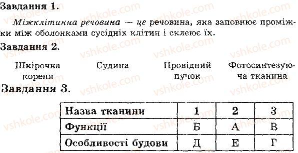 6-biologiya-iyu-slipchuk-2015-ekspres-kontrol--tema-3-roslini-tkanini-roslin-В2.jpg