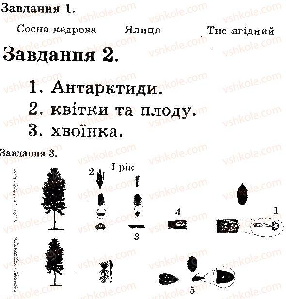 6-biologiya-iyu-slipchuk-2015-ekspres-kontrol--tema-4-riznomanitnist-roslin-golonasinni-В1.jpg