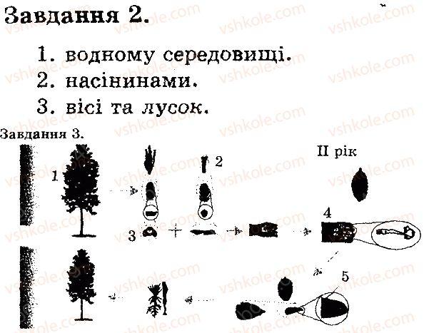 6-biologiya-iyu-slipchuk-2015-ekspres-kontrol--tema-4-riznomanitnist-roslin-golonasinni-В2.jpg