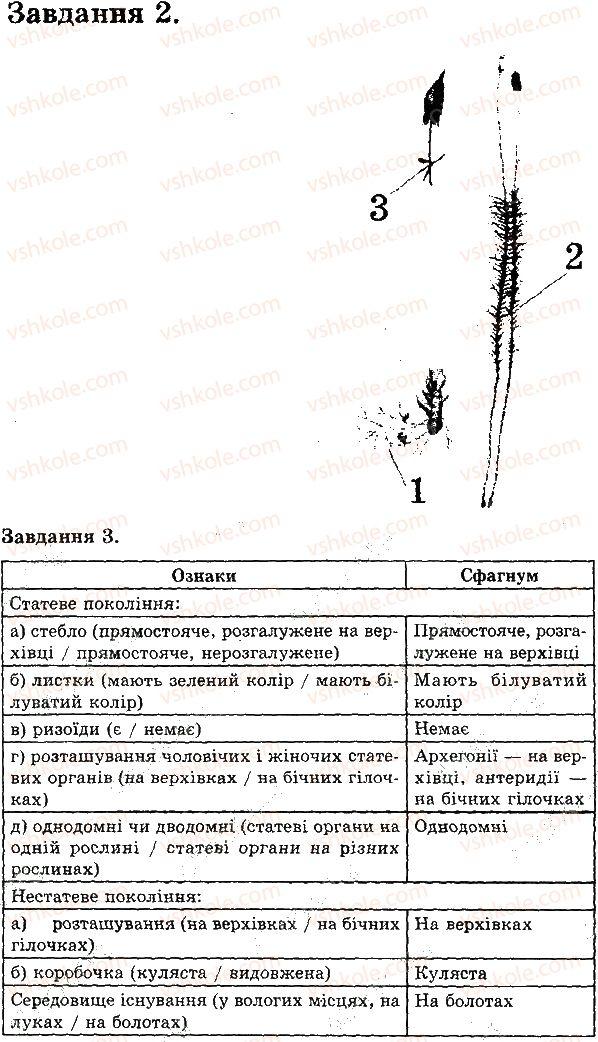 6-biologiya-iyu-slipchuk-2015-ekspres-kontrol--tema-4-riznomanitnist-roslin-mohi-В2-rnd1900.jpg