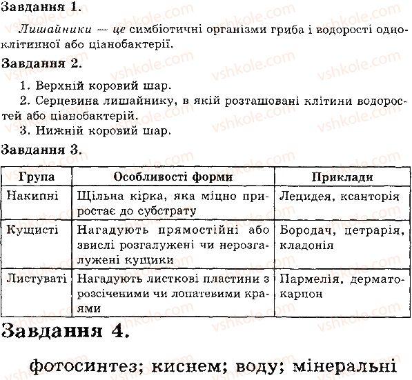 6-biologiya-iyu-slipchuk-2015-ekspres-kontrol--tema-5-gribi-lishajniki-В1.jpg