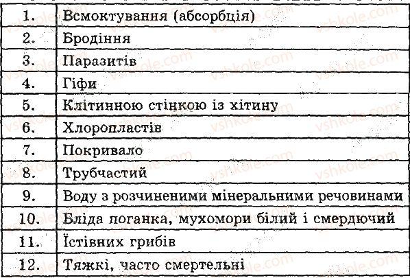 6-biologiya-iyu-slipchuk-2015-ekspres-kontrol--tema-5-gribi-shapinkovi-gribi-В2.jpg