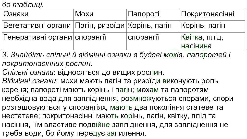 6-biologiya-li-ostapchenko-pg-balan-nyu-matyash-2016--tema-4-riznomanitnist-roslin-ст168-170-rnd9722.jpg