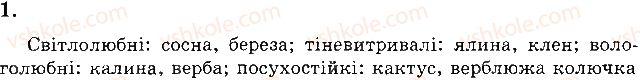 6-biologiya-pg-balan-ts-kotik-2014-zoshit-dlya-kontrolyu-znan--tema-4-riznomanitnist-roslin-a-zavdannya-vidkritogo-tipu-variant-2-1.jpg